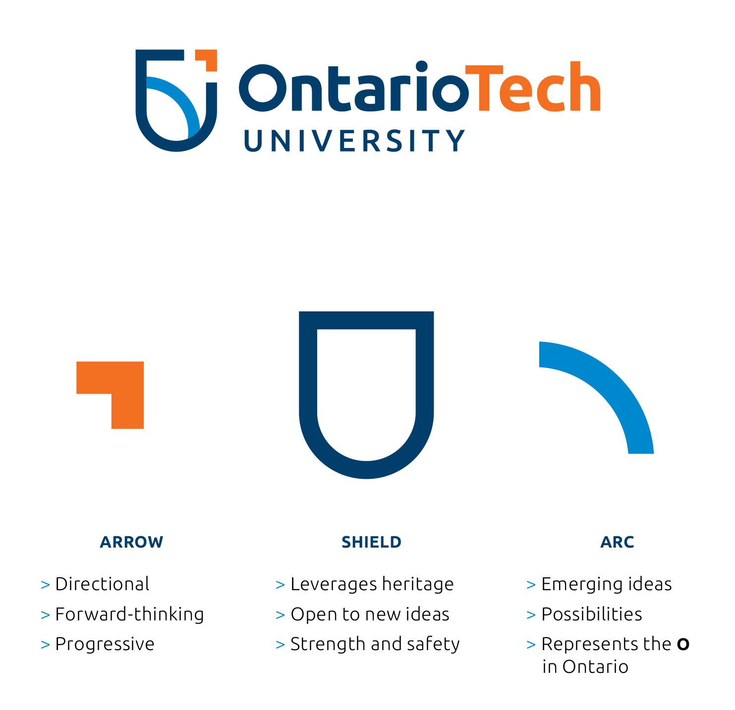Ontario Tech University logo components